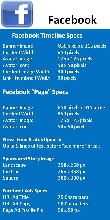essay on social media facebook and twitter