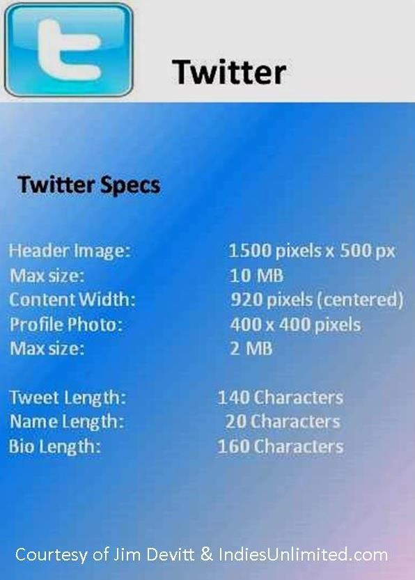 Twitter 2016 Cheatsheet from Indies Unlimited