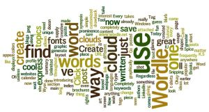 Post Word Cloud