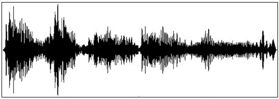 voice over spikes