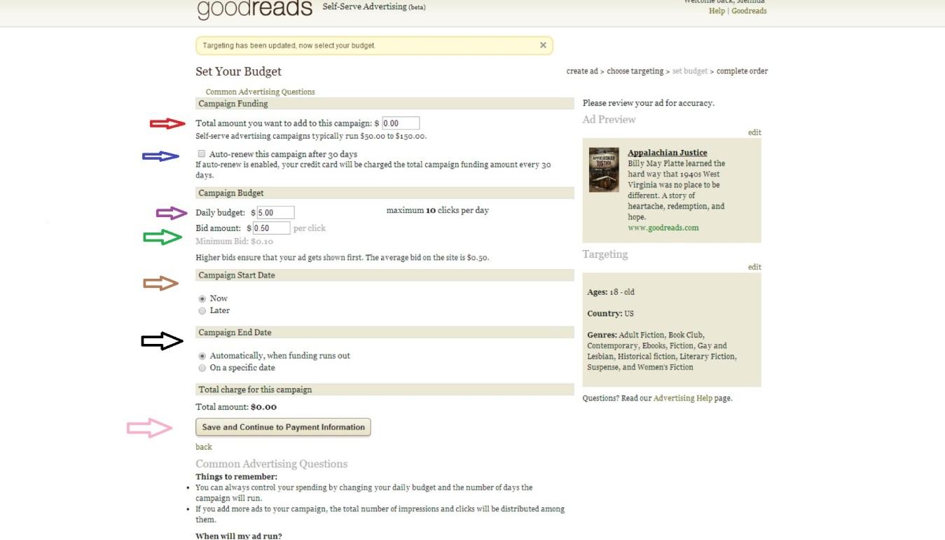 goodreads budget