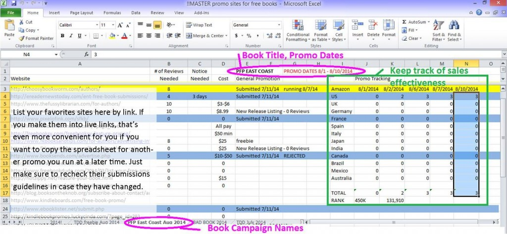 book promotion tracking spreadsheet