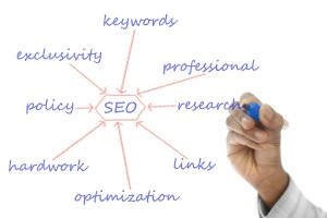 SEO updates for 2015