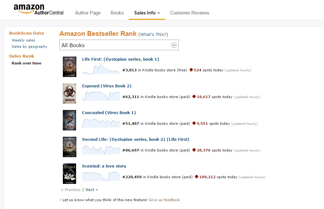 Amazon Author Central AC11_SalesRank